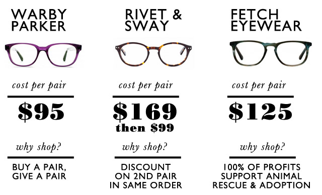 compare-at-home-try-on-warby-rivet-fetch
