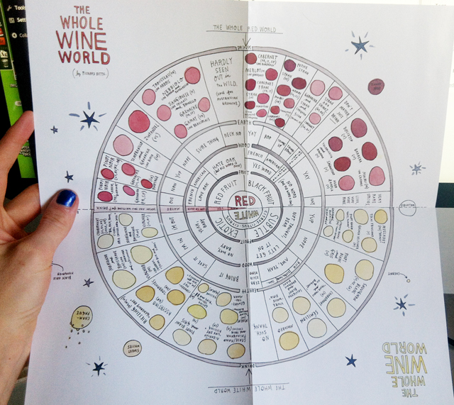Design Wine Sunshine loves Scratch Sniff Guide to Becoming a Wine Expert World of Wine